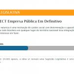 Ideia legislativa – Correios-ECT – empresa pública em definitivo