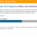 Correios – empresa pública em definitivo – chegamos a cerca de 11,1 mil votos